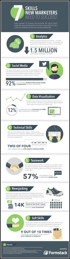 skills-marketers-need-infographic