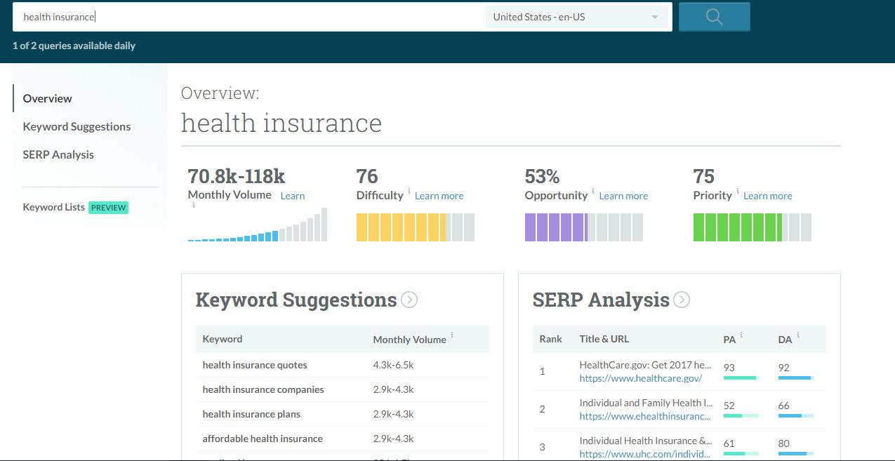 Health insurance example