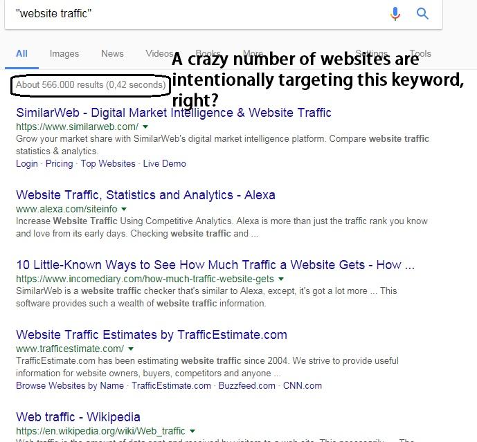 Web traffic SERPs