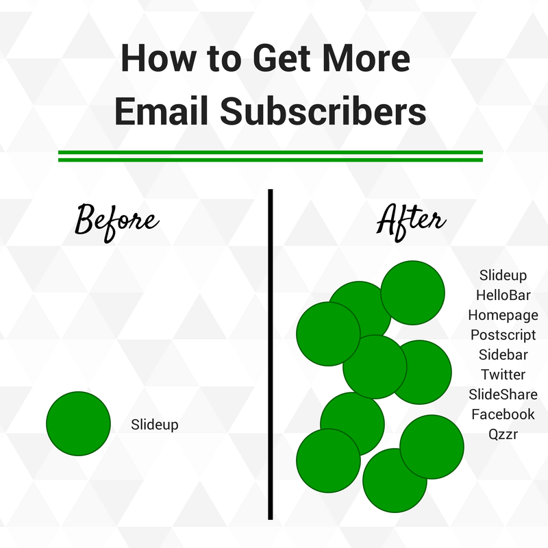 How-to-get-more-email-subscribers-