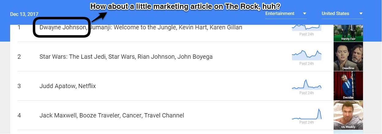 Google trends The Rock
